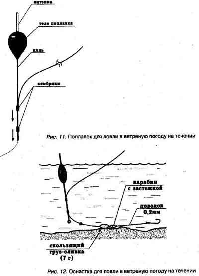 рыболовный поплавок для ловли на течении